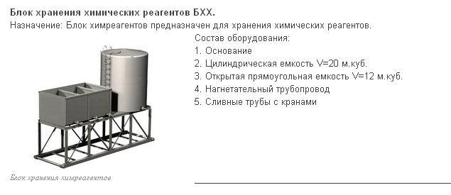 Блок хранения химических реагентов БХХ.